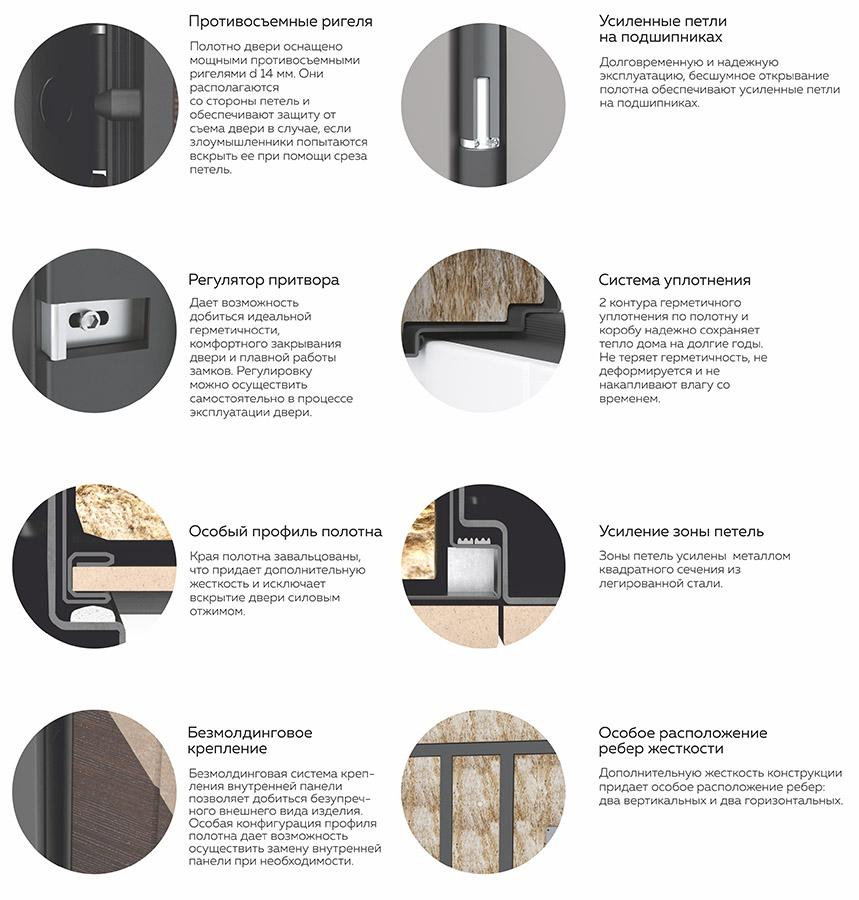 Детали входных дверей Металюкс серии Гранд